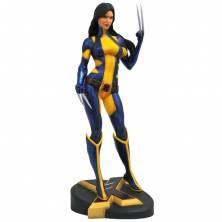 Figura X-23 Wolverine...